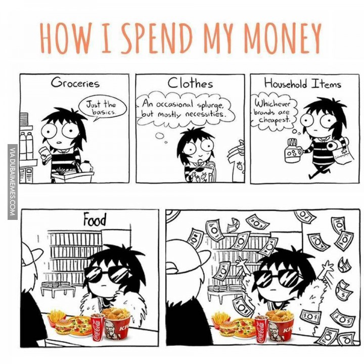 9-13974-how-i-spend-my-money